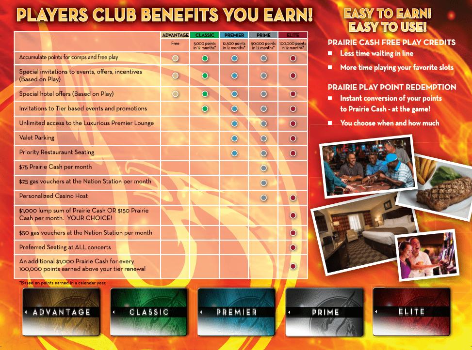 Casino players club benefits casino hotels in paris france